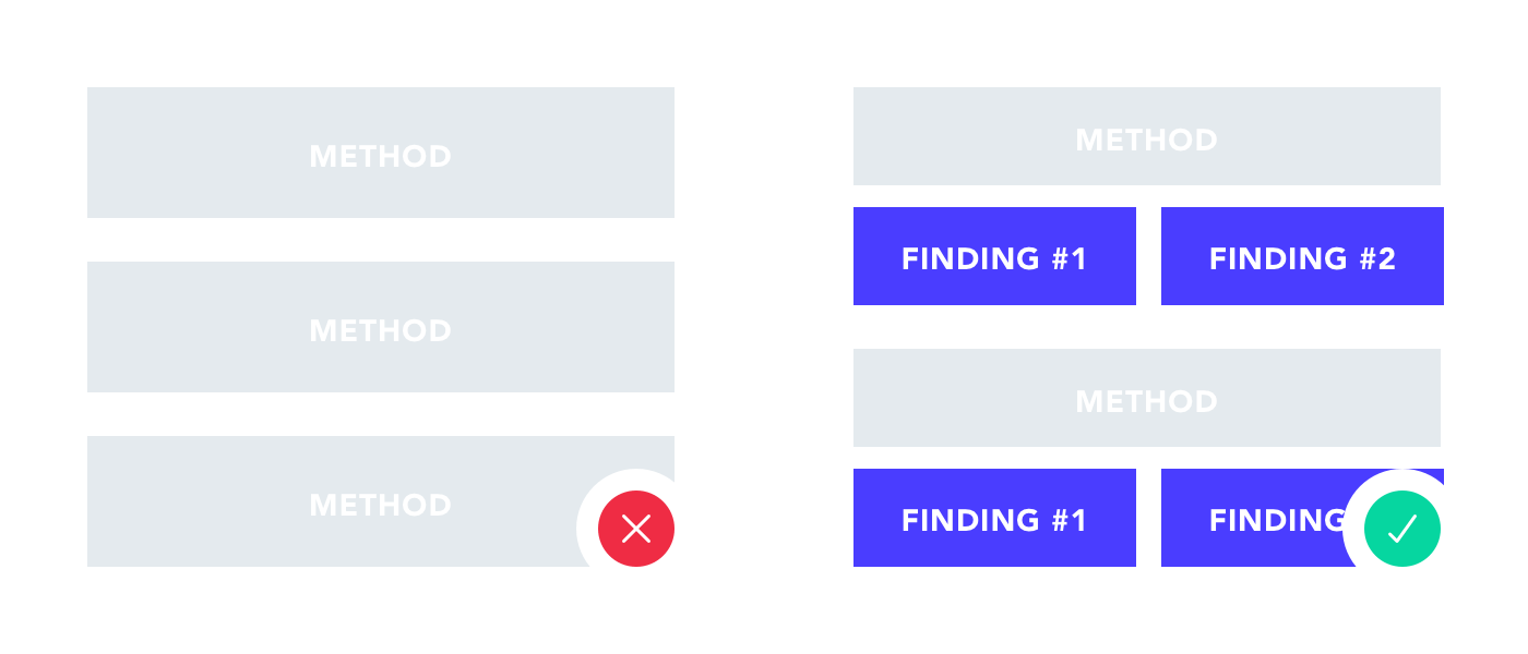 Case Study Mistake 2: You only share the methods and tools
