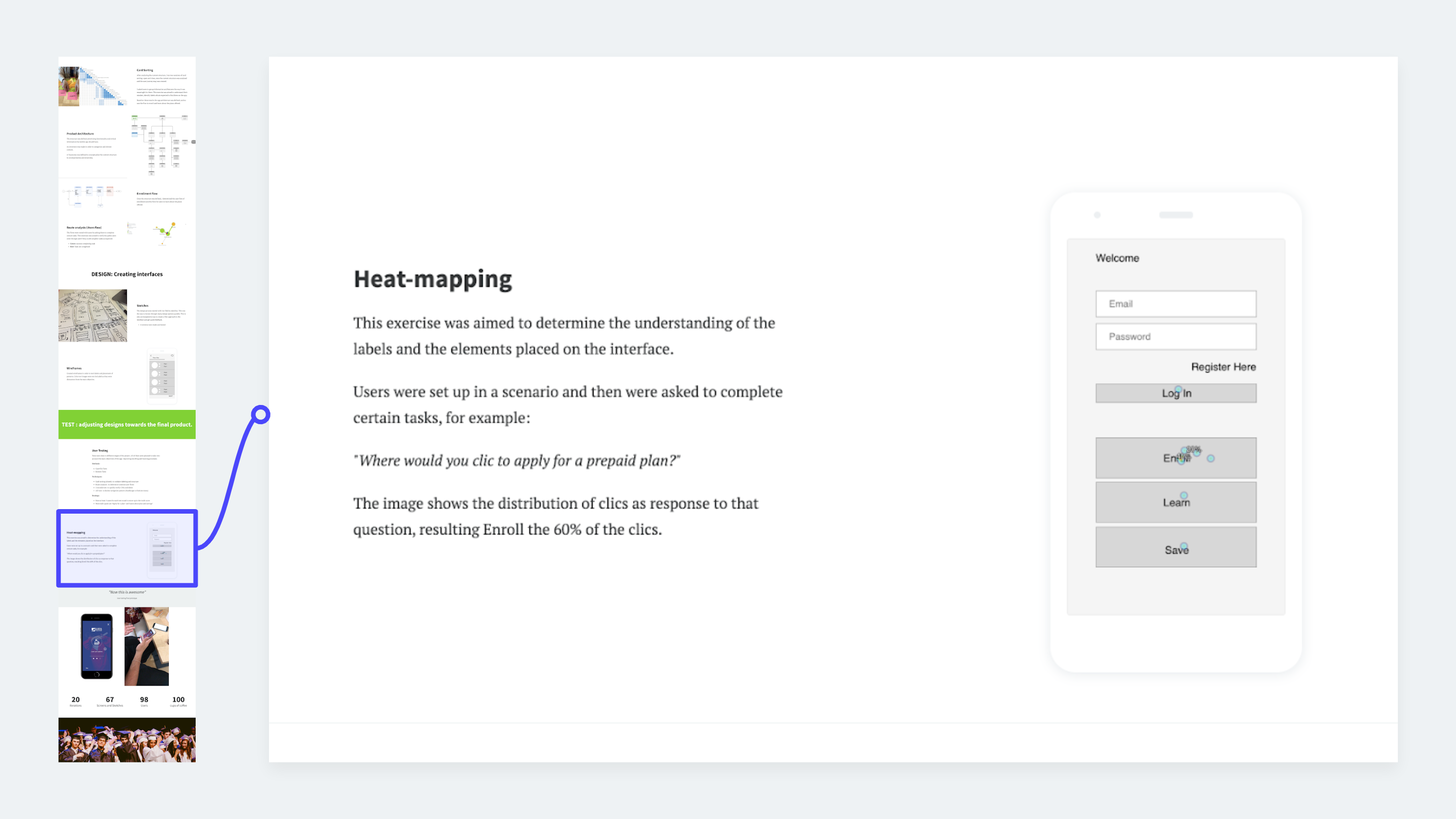 UX methods example: Heat mapping