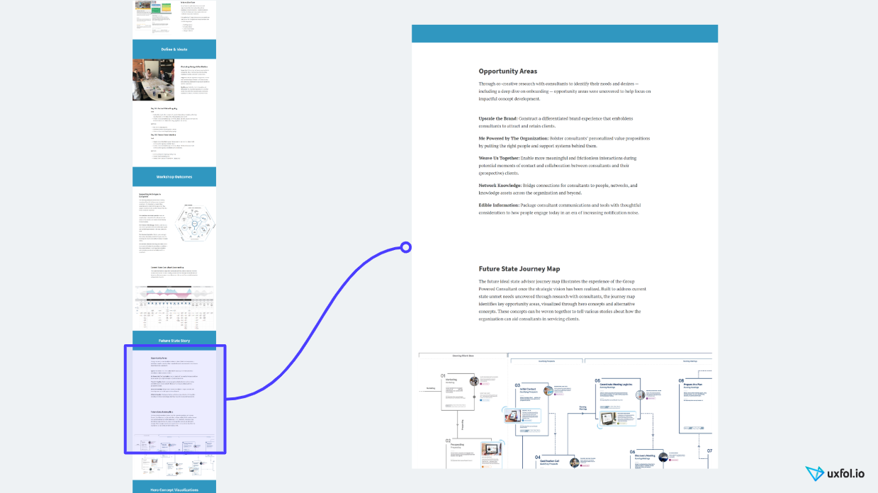 Group-powered consultant product design case study