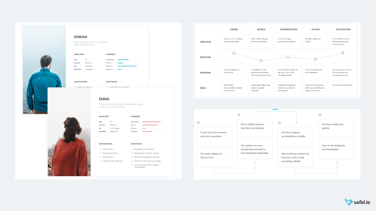 The Ultimate UX Portfolio Template to Get You Hired - UXfolio Blog