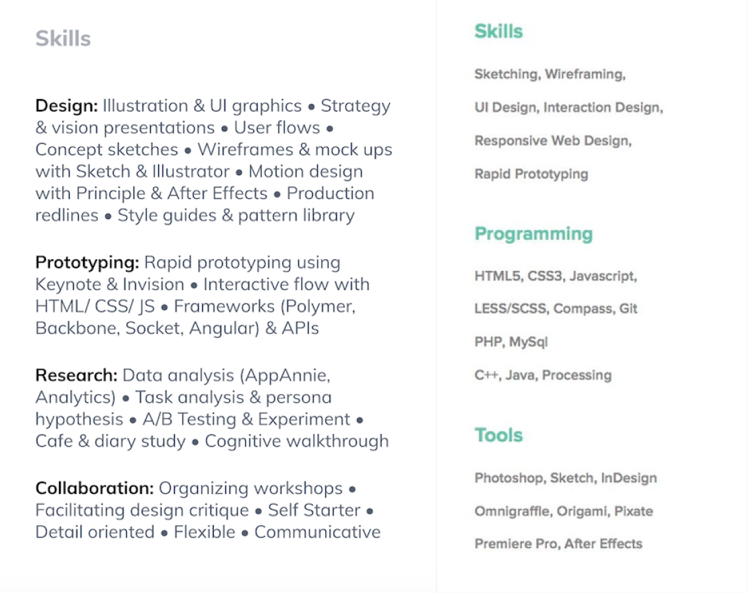 A Ux Designer Resume Hiring Managers Will Love Uxfol Io Blog